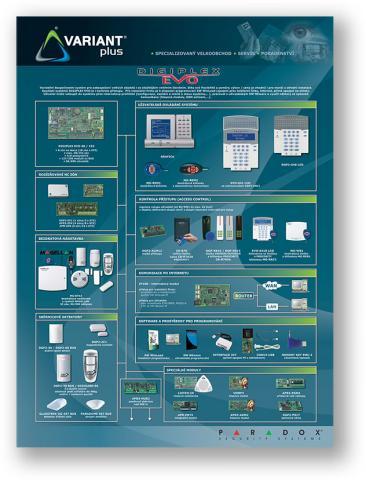 Prezentační panel - ESP/SPC/DGP/doplňky/GSM